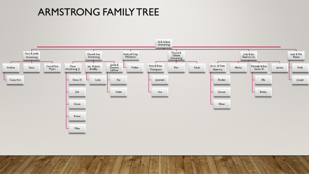 Armstrong Family Tree